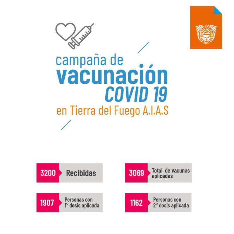 vacunacion tdf 1