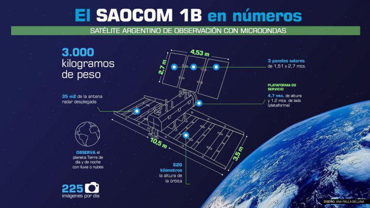 soacom 1b