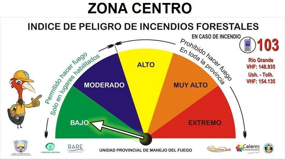 zona centro